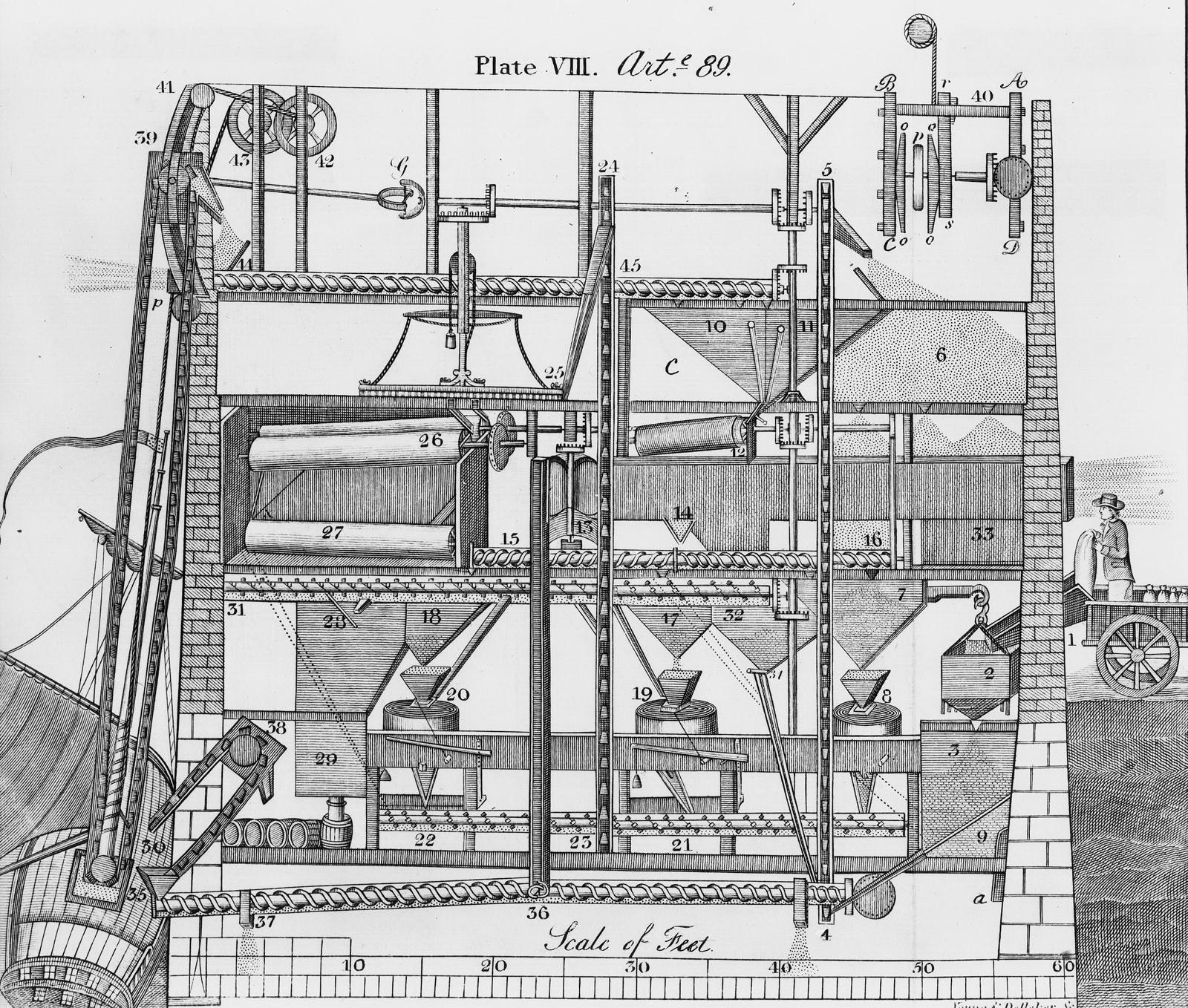 Meelfabriek (3)