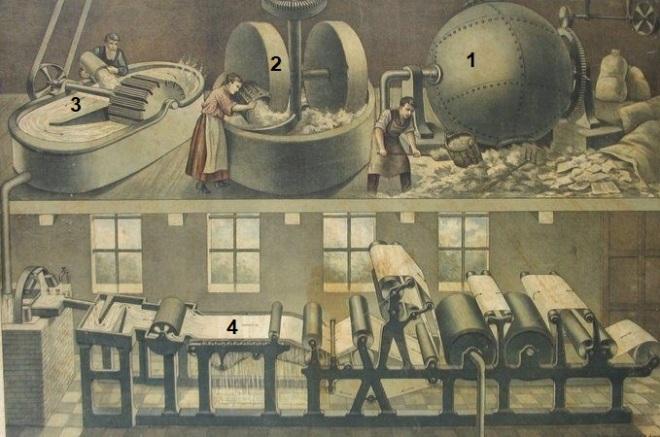 papierfabrieken (1)
